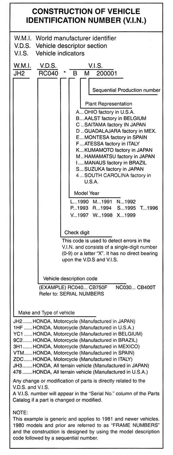 Michelles honda cb450t hawk motorcycle site in jh2pc050 the j means the country of origin is japan the h means the manufacturer is honda jh2 the first three digits is the world manufacturer publicscrutiny Gallery