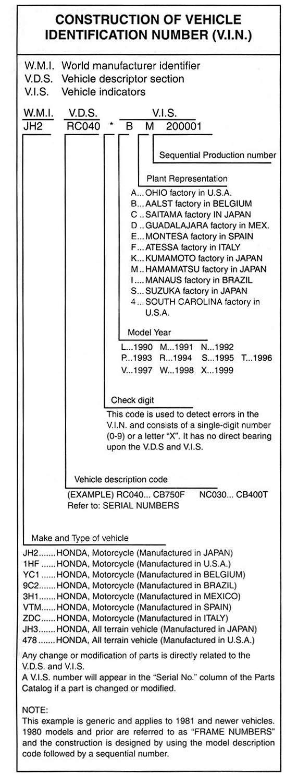 Suzuki Paint Codes By Vin